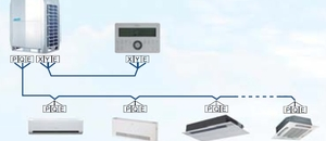 Outdoor units VRF systems V5-X Modular series
