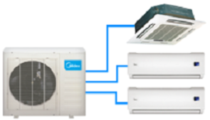 Midea AC Multi-split systems