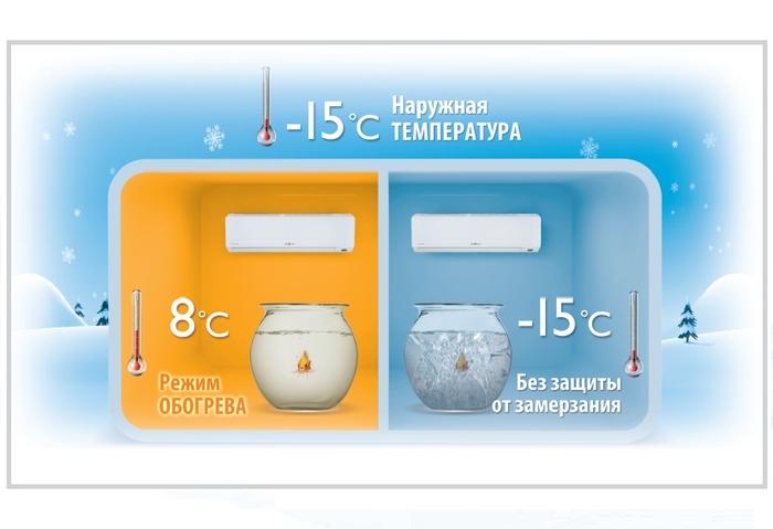Maintaining temperature +8°С